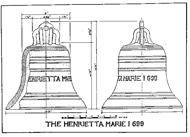 bell illustration