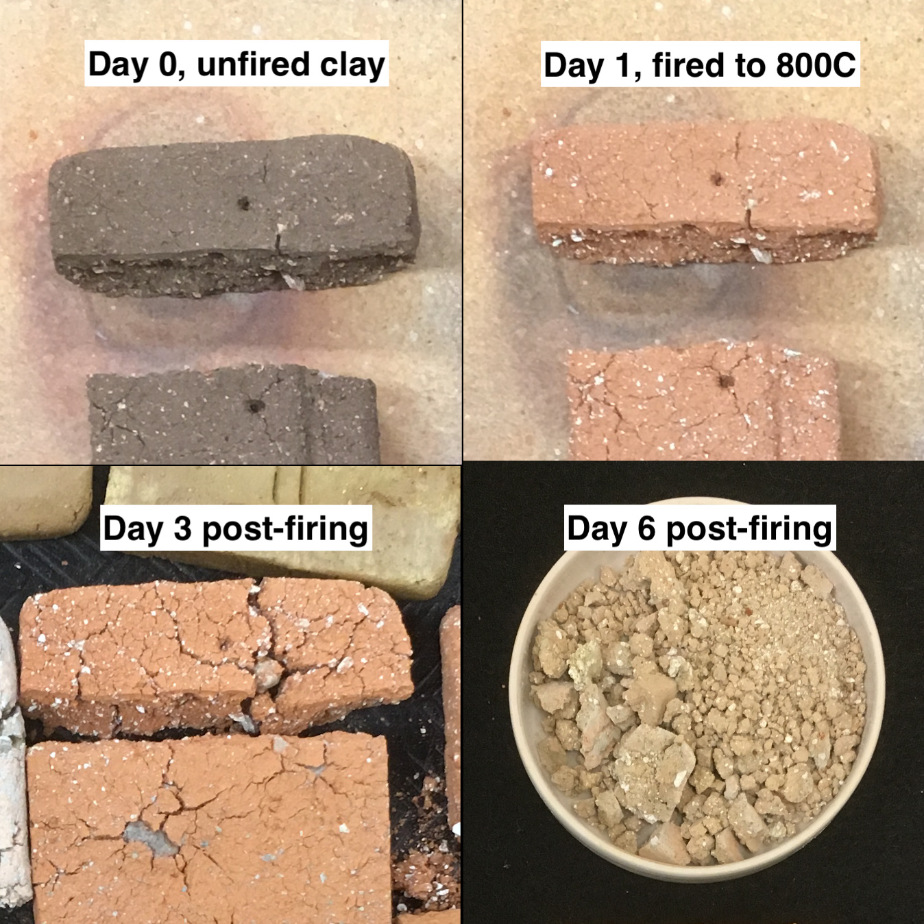 showing disintegration calcium-rich pottery over time