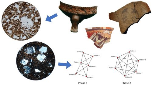 microscope images of pottery pastes compared to different pottery surface decoration and network diagrams
