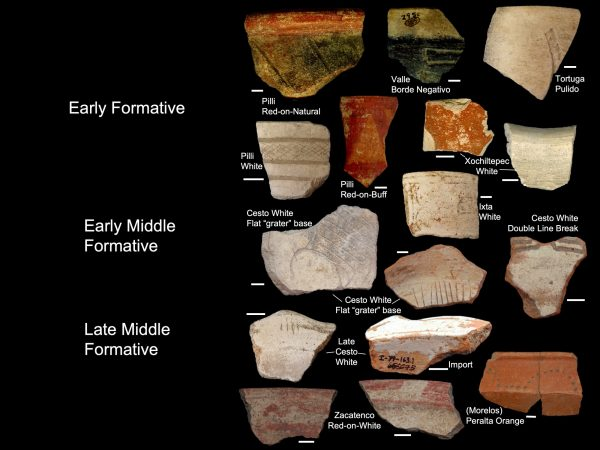 examples of Early Formative, Early Middle Formative, and Late Middle Formative pottery types from Central Mexico, with a variety of forms and surface treatments