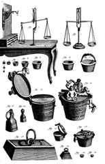 Drawing of cup weight set