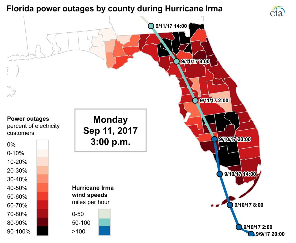Map showing path of Irma, the wind speed of the hurricane and the number of homes that lost power during the storm.