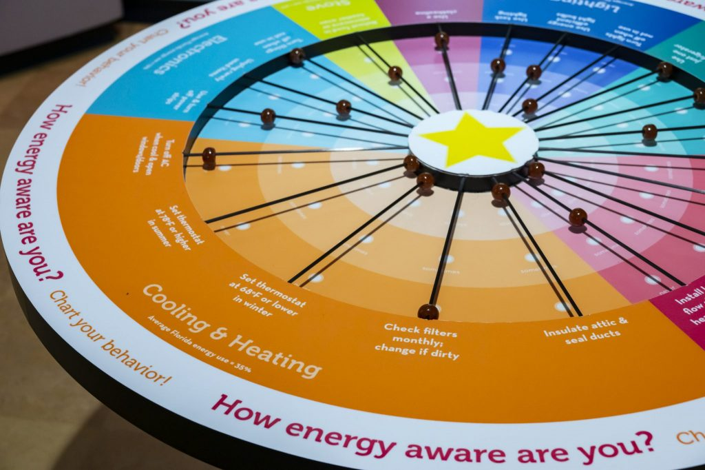 colorful circular chart in the exhibit