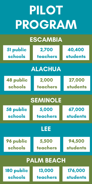 SEFS Pilot program graphic. Pilot counties are Alachua, Escambia, Lee, Seminole and Palm Beach