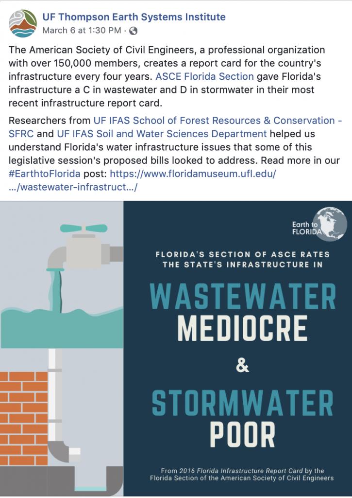 Wastewater Graphic
