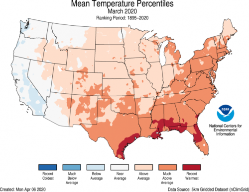 Action of the Month: Catch up with Climate Change in ...